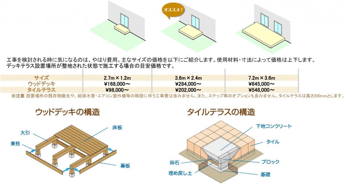 和歌山 タイル施工
