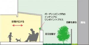 和歌山 格安 ガーデンルーム